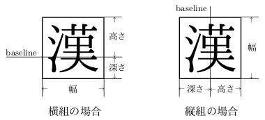 kanji-baseline.png